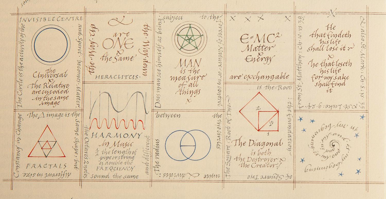 Calligraphy – A Sacred Tradition | Beshara Magazine